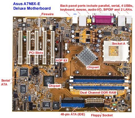 atx motherboard diagram atx motherboard definition from pc magazine encyclopedia