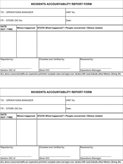 Initial Incident Report Template Ops Mgt Sle Of Works Operations Management