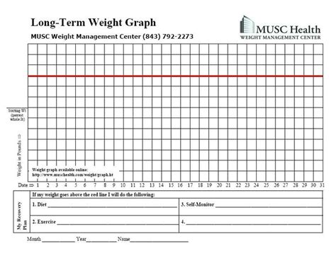 printable weight graphs weight graph long term phase running pinterest weights