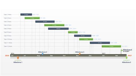telecharger diagramme de gantt gratuit en ligne office timeline diagramme temps projet mod 232 les de