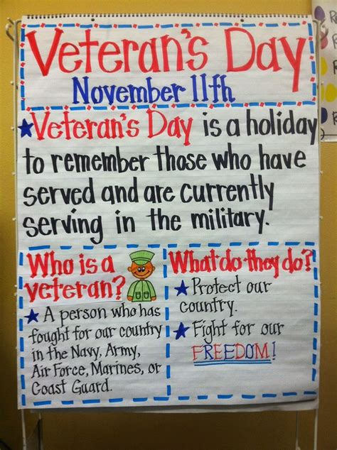 honoring our veterans on veterans day anchor charts
