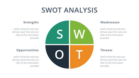 design analysis template free swot analysis keynote template free presentation theme