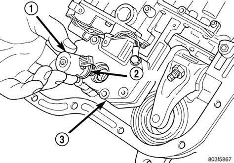 99 Jeep Transmission Problems Dodge Durango Shifting Problems Html Autos Post