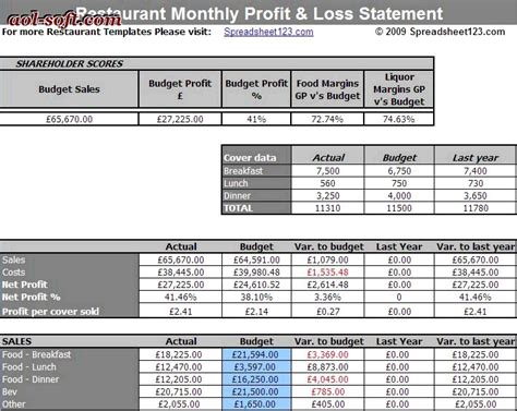 quarterly profit and loss statement template word template recipe