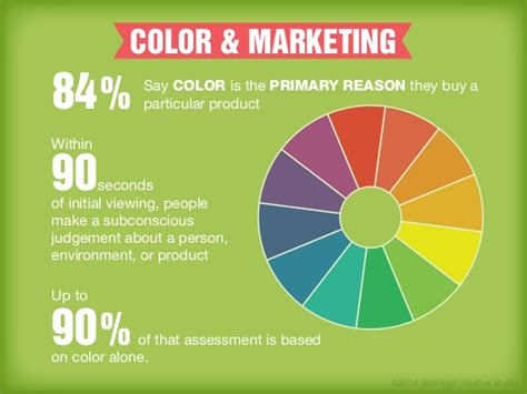 marketing colors color marketing 84 say