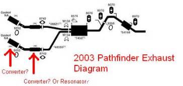 2003 Pathfinder Exhaust System Replacement Nissan 2 5l Engine Diagram Get Free Image About Wiring