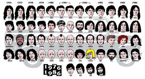 hairstyles history timeline black flag rise above lyrics genius