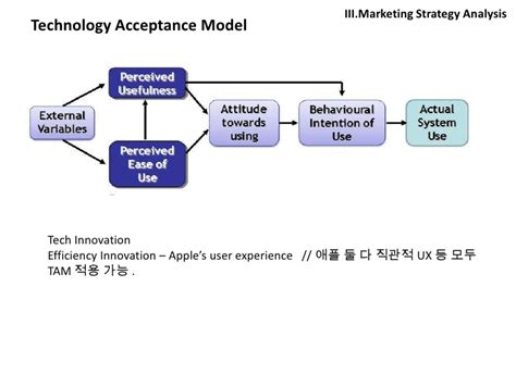 design thinking and innovation at apple case study apple case study