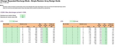 resistor array description resistor array description 28 images 1 kilo ohm resistor 9 pin resistance array file