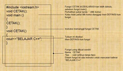Definisi Programmer penggunaan fungsi dalam c mixs of coding