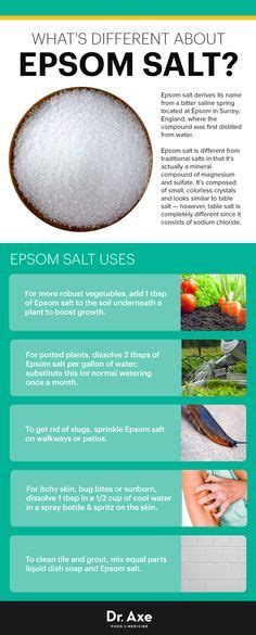 Detox Bath For Emotions Dr Axe by 17 Best Ideas About Epsom Salt Uses On Uses