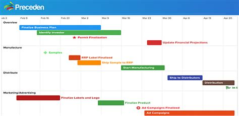 Easily Create Project Management Timelines With Preceden Timeline Maker How To Create A Timeline In Excel Free Timeline Template