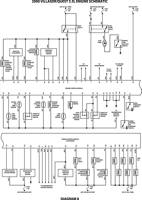 1996 nissan quest egr wiring diagram wiring diagram with