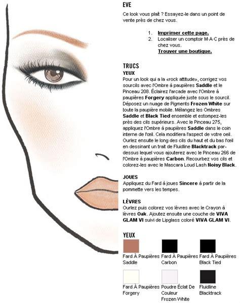 Eyeshadow Viva Seri C 142 best charts images on mac charts
