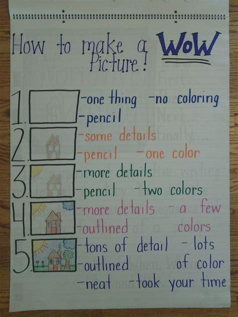 writers workshop pattern books kindergarten writing workshop kindergarten anchor charts anchor