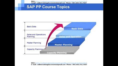 sap tutorial on pp module sap pp training sap pp online training sap pp course