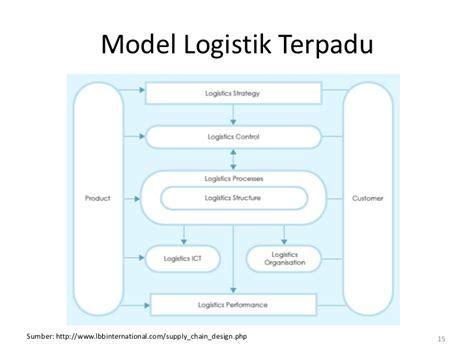 definisi layout gudang logistik dan distribusi 5 desember 2011