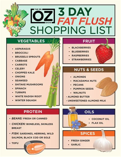 Dr Oz Clean Detox Menu by 3 Day Flush Shopping List The Dr Oz Show Clean