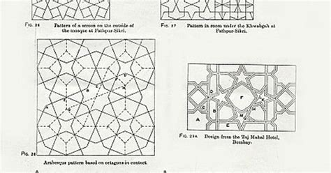 islamic pattern hankin s method attractor han 027 patterns pinterest patterns design and islamic