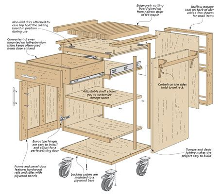 kitchen island cart plans woodsmith plans