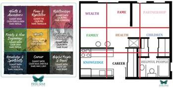 bagua floor plan feng shui bagua map basics for your home