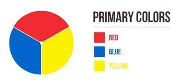 define primary colors spinning the color wheel basic color theory arid glamor