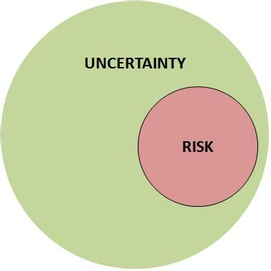risk based thinking managing the uncertainty of human error in operations books the biology of risk school of thinking