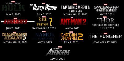 Marvel Film Universe Phase 4 | image gallery marvel phase 4