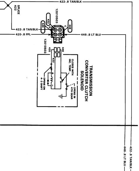 700r4 transmission wiring diagram 700r4 transmission wiring diagram for lock up noise system