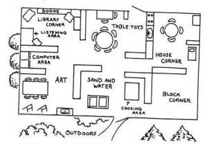 Preschool Room Arrangement Floor Plans Teaching Teams Gsrp Exle From Creative Curriculum