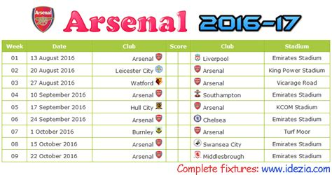 arsenal schedule arsenal fc fixtures results 2016 2017 cavpo