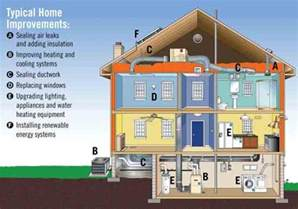 high efficiency home plans cool energy house demonstrates green remodeling strategies