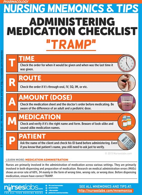 safe medication administration for nurses pharmacology nursing mnemonics tips nurseslabs