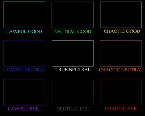 Alignment Chart Meme - blank alignment chart template by dogpersonthing