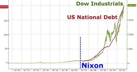 debt ceiling 2017 timeline www energywarden net