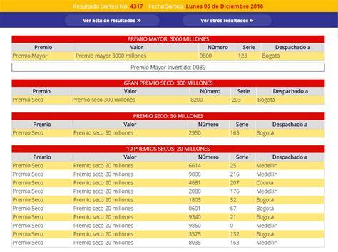 resultado de chance y zulia loteria zulia chance tachira resultados loteria chance 8pm