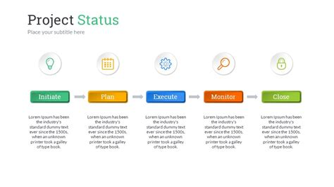 Project Status Powerpoint Presentation Template By Sananik Project Status Report Ppt