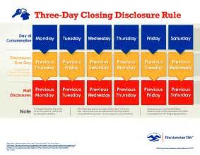 trid disclosure calendar calendar template 2017