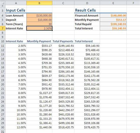 gui design price plan table with multiple payment options user create an excel data table to compare multiple results
