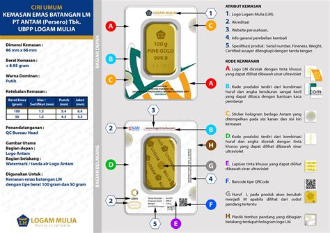 Antam Logam Mulia 50 Gr harga emas antam terbaru software kasir