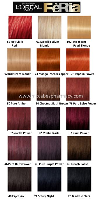 loreal feria hair color chart hair color chart loreal wallpaper hair color
