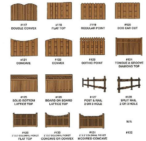 top 28 fence types and cost free raleigh fence quotes wood fence estimates prices cost