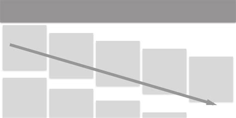 recyclerview layout animation layout animations on recyclerview antonio leiva