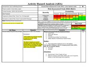 scaffolding risk assessment template aha sle scaffolding