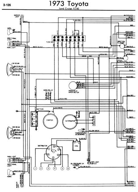 28 wiring diagram toyota avanza 188 166 216 143 with 28 more ideas 28 wiring diagram toyota avanza 188 166 216 143 28 wiring diagram 73 toyota land cruiser asfbconference2016 Gallery