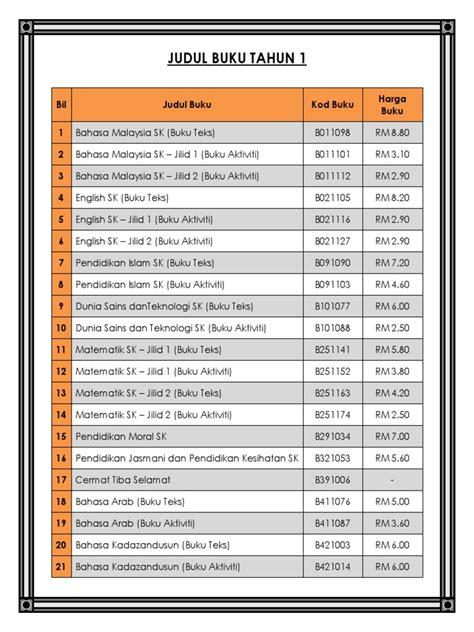Buku Psikologi Contemporary Directions In Psychopathology senarai buku teks tahun 1 6