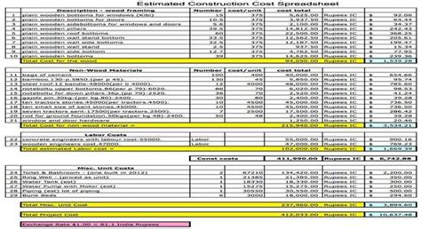 project cost estimate template spreadsheet fresh construction cost