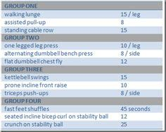 how does layout weight work 1000 images about fitness on pinterest pyramid workout
