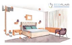traitement des punaises de lit eco flair