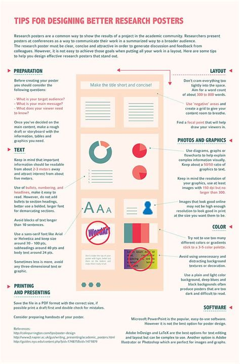 physical layout design jobs 25 best ideas about scientific poster design on pinterest
